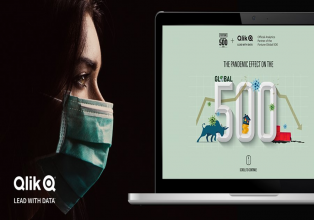 """Qlik & Fortune launch the """"The Pandemic Effect On The Fortune Global 500"""" Data Analytics Site."""
