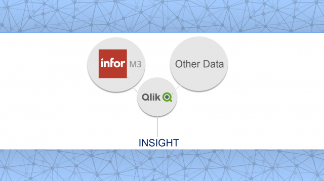 Our Inside Infor M3 Dashboard can help leverage your business data.