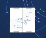 2021 Gartner Analytics & BI Magic Quadrant Report