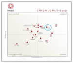 Nucleus Research CPM Technology Value Matrix 2017 Host Analytics a Leader